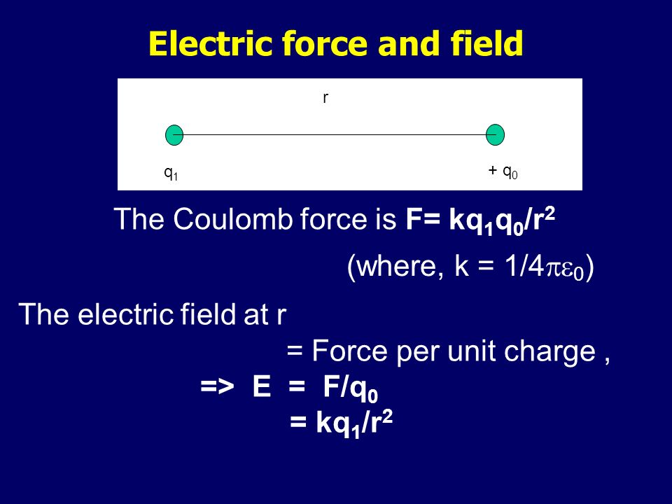 Electric force and field