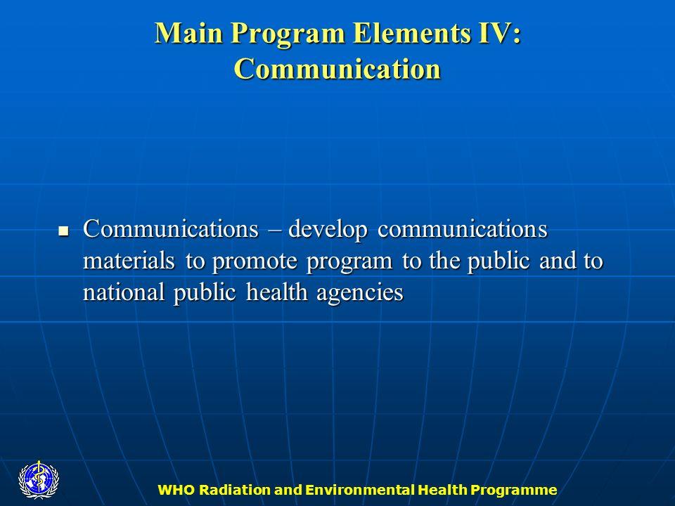 Main Program Elements IV: Communication