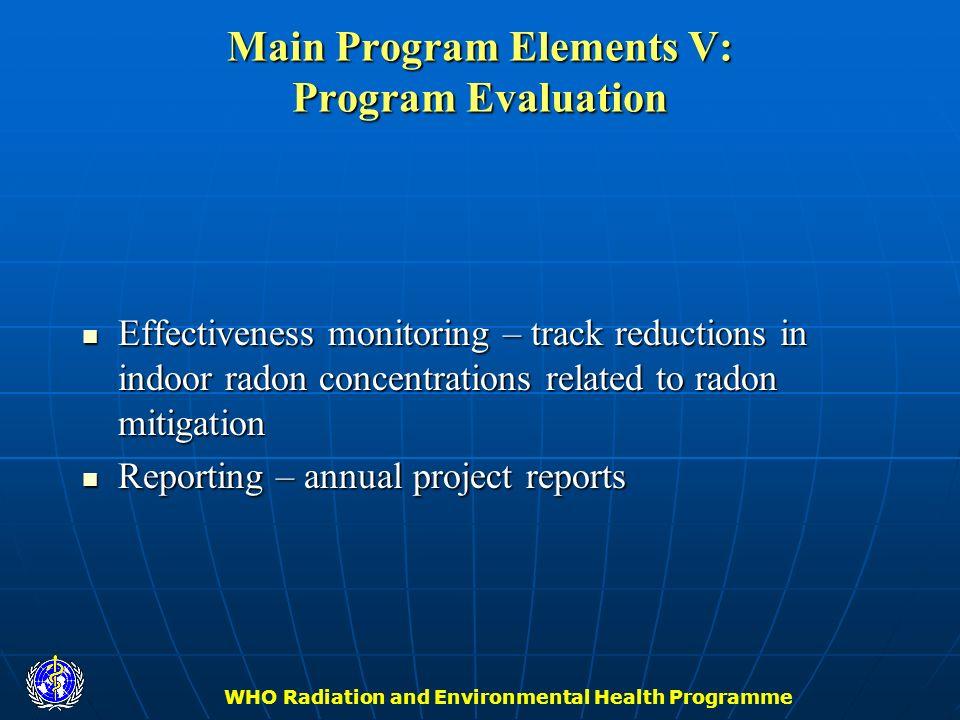 Main Program Elements V: Program Evaluation