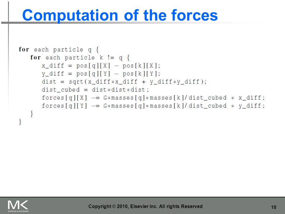 Computation of the forces