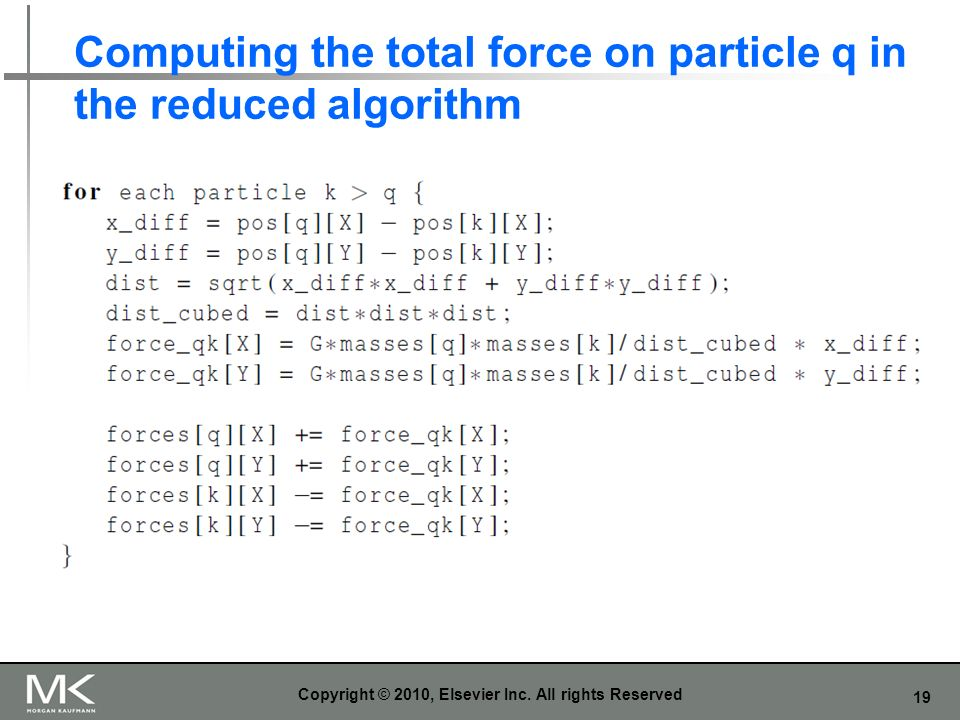 Computing the total force on particle q in the reduced algorithm