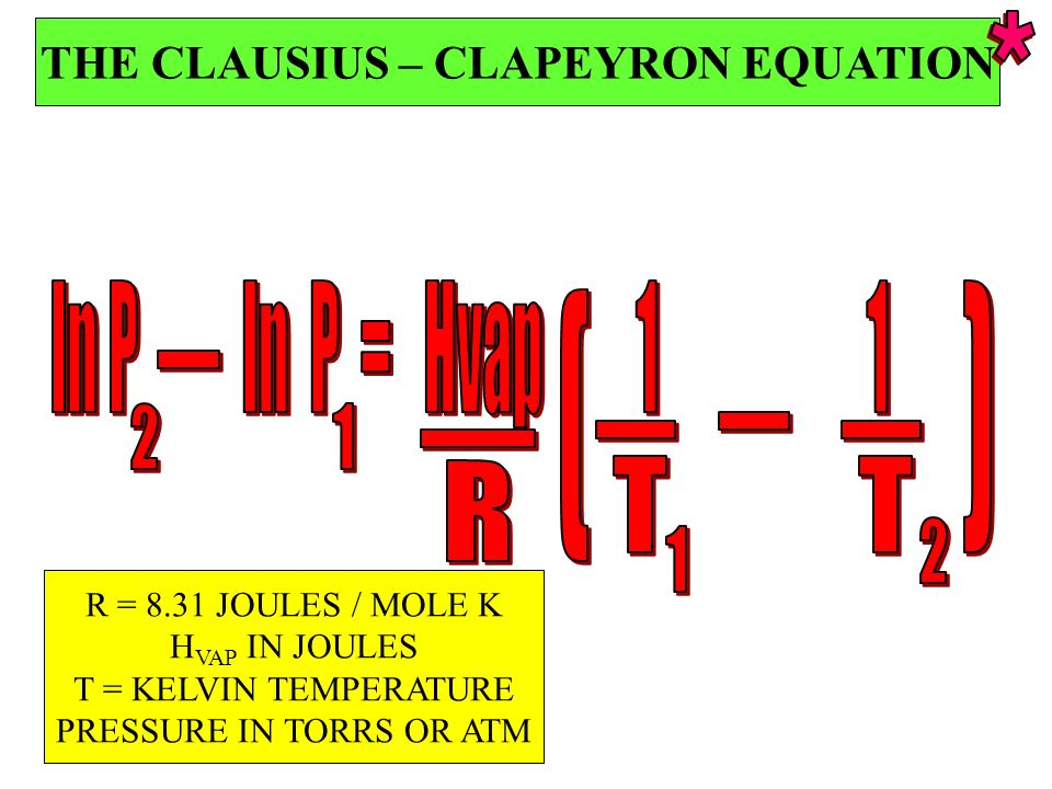 THE CLAUSIUS – CLAPEYRON EQUATION