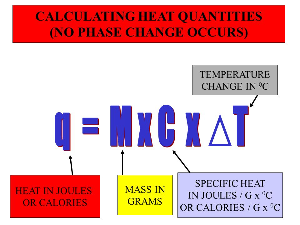 CALCULATING HEAT QUANTITIES (NO PHASE CHANGE OCCURS)