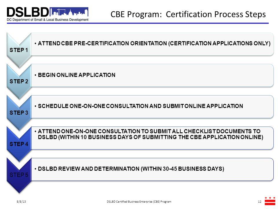 CBE Program: Certification Process Steps