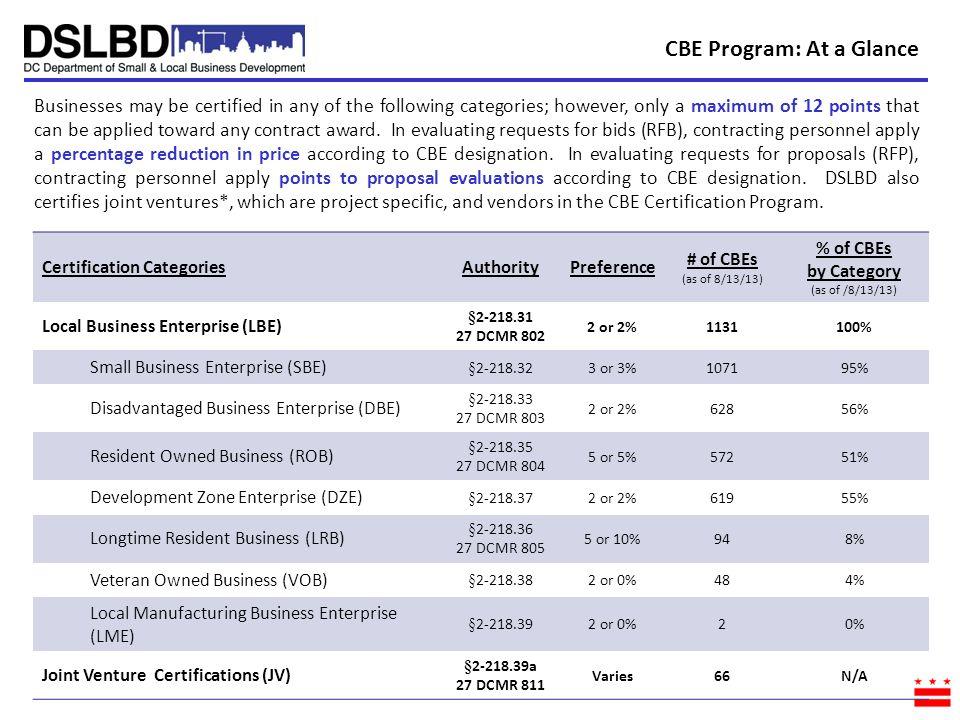 CBE Program: At a Glance