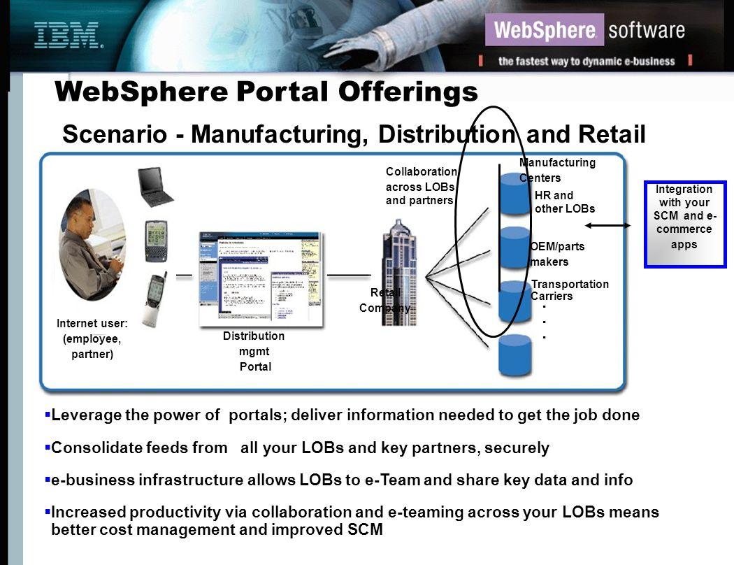 WebSphere Portal Offerings