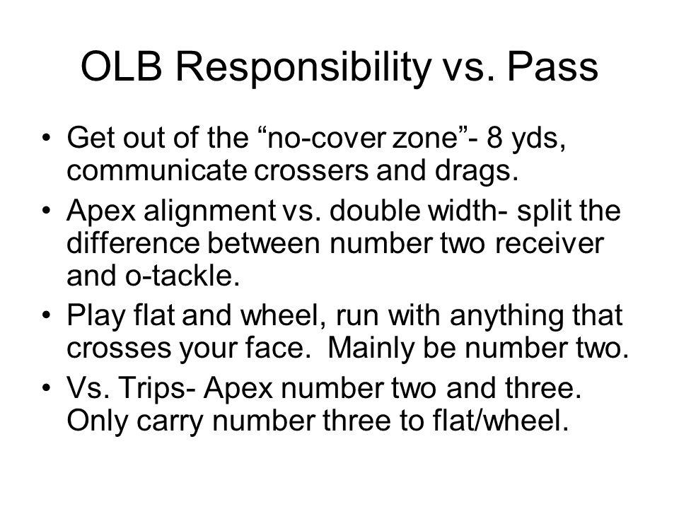OLB Responsibility vs. Pass