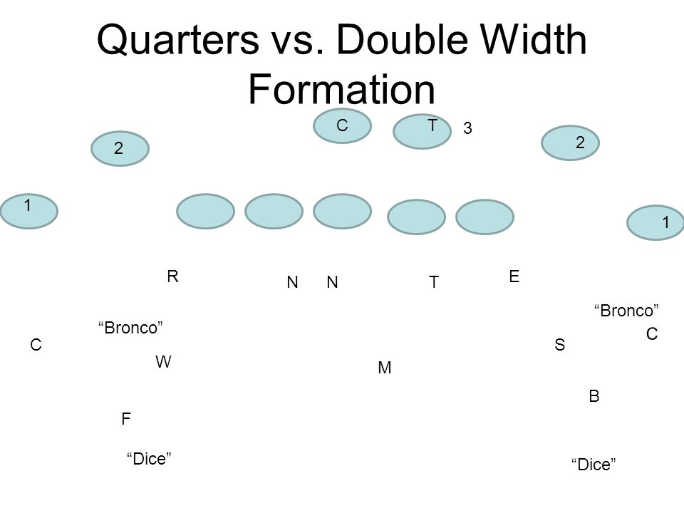 Quarters vs. Double Width Formation