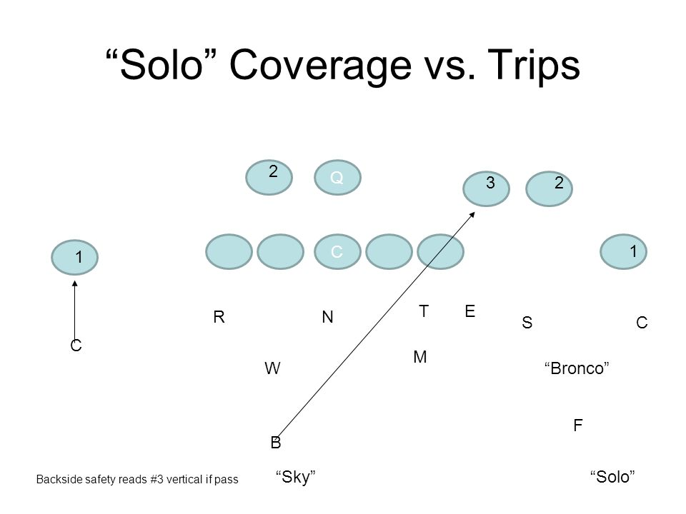Solo Coverage vs. Trips