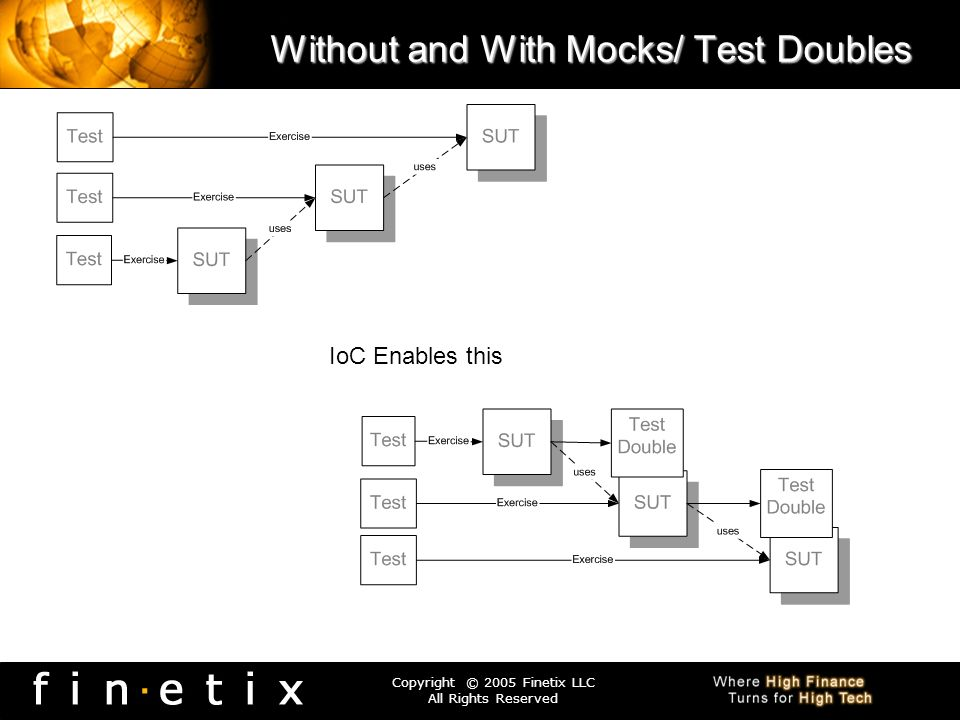 Without and With Mocks/ Test Doubles