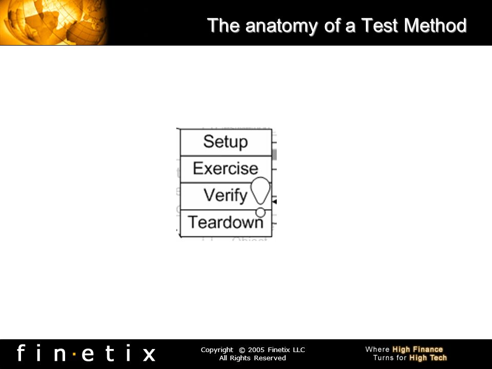 The anatomy of a Test Method