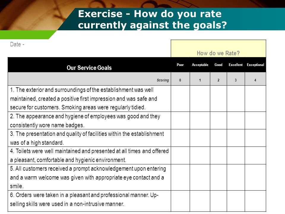 Exercise - How do you rate currently against the goals