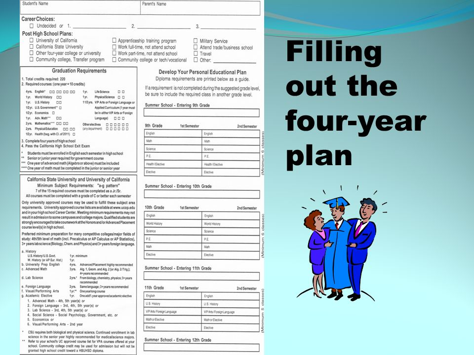 Filling out the four-year plan