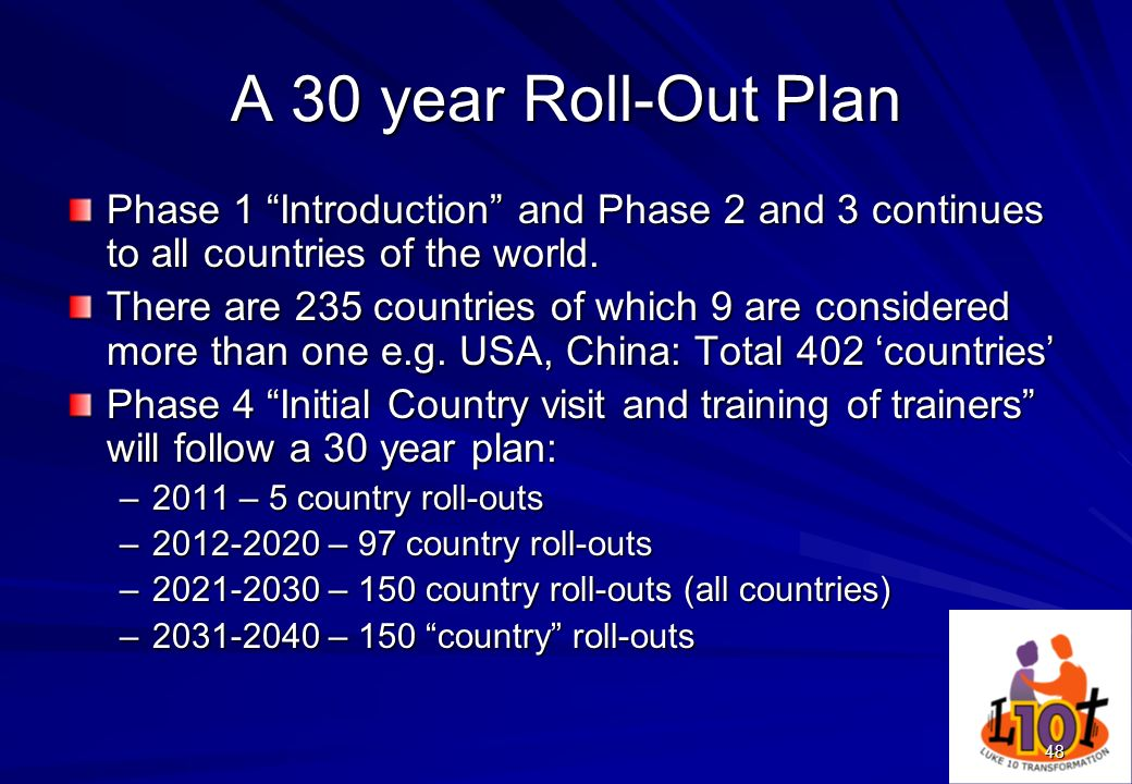 A 30 year Roll-Out Plan Phase 1 Introduction and Phase 2 and 3 continues to all countries of the world.