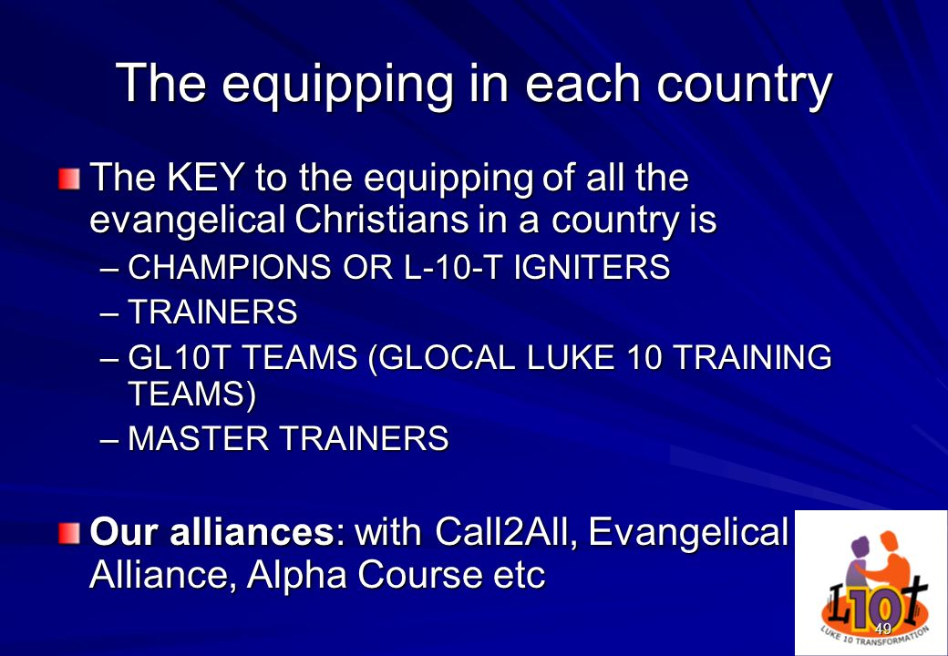 The equipping in each country