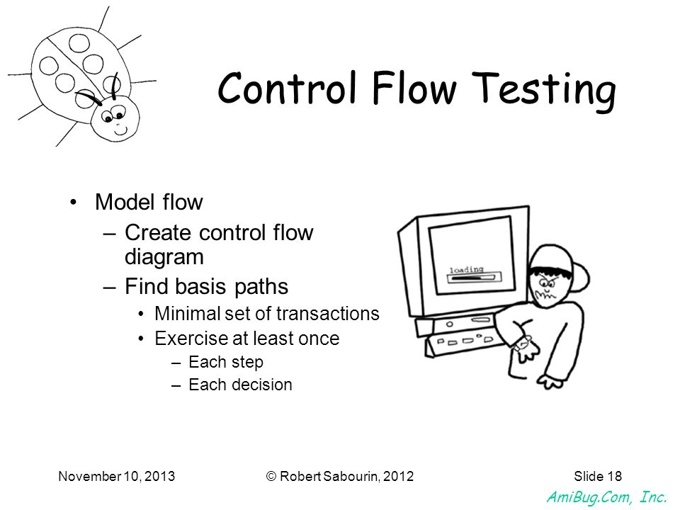 Control Flow Testing Model flow Create control flow diagram