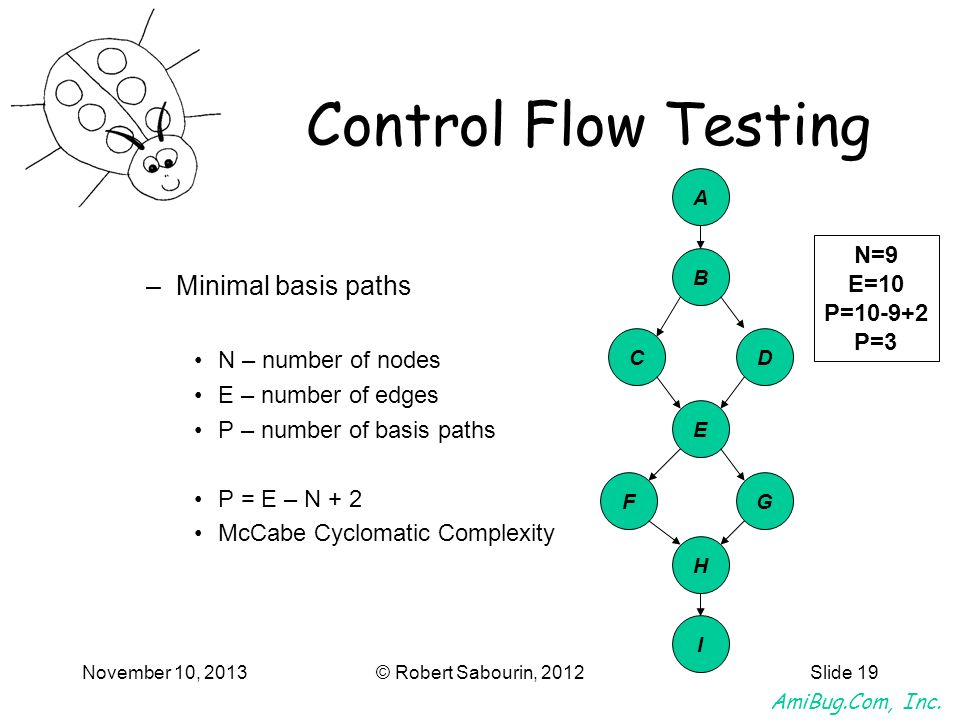 Control Flow Testing Minimal basis paths N=9 E=10 P=10-9+2 P=3