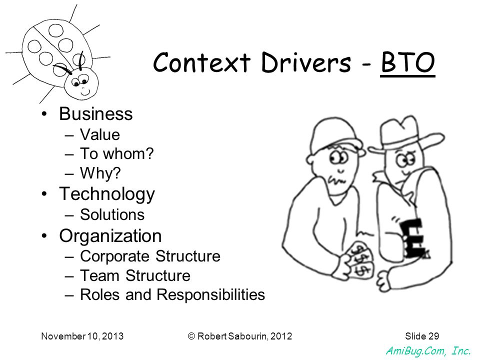 Context Drivers - BTO Business Technology Organization Value To whom