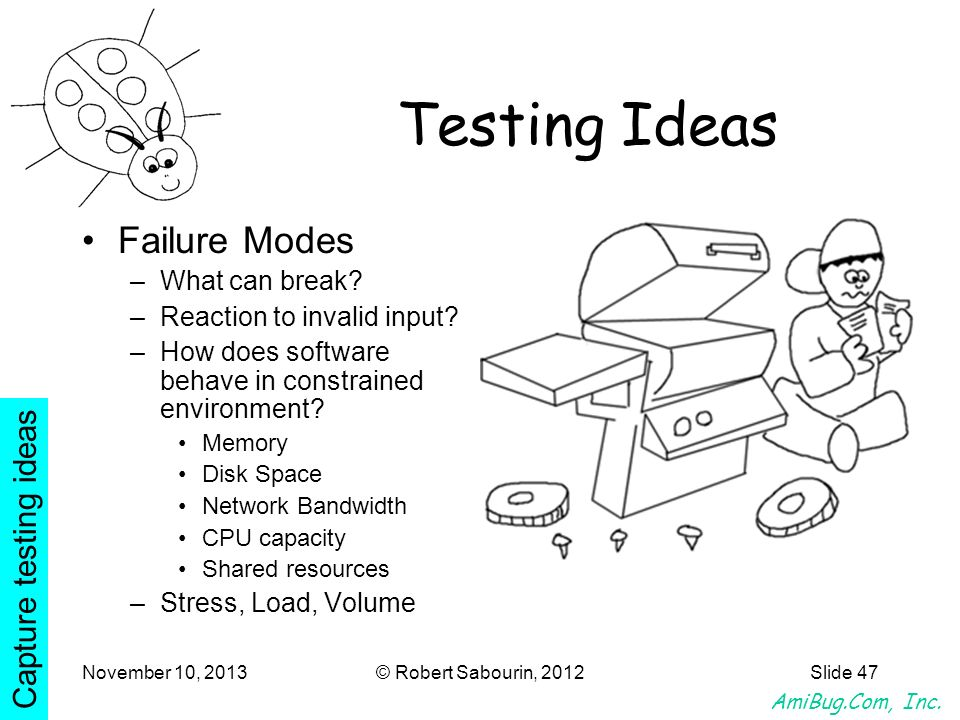 Testing Ideas Failure Modes Capture testing ideas What can break