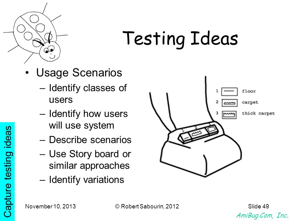 Testing Ideas Usage Scenarios Identify classes of users