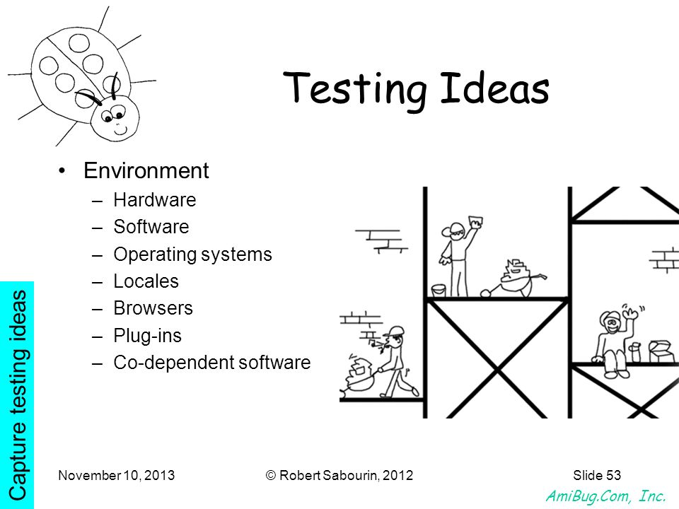 Testing Ideas Environment Capture testing ideas Hardware Software