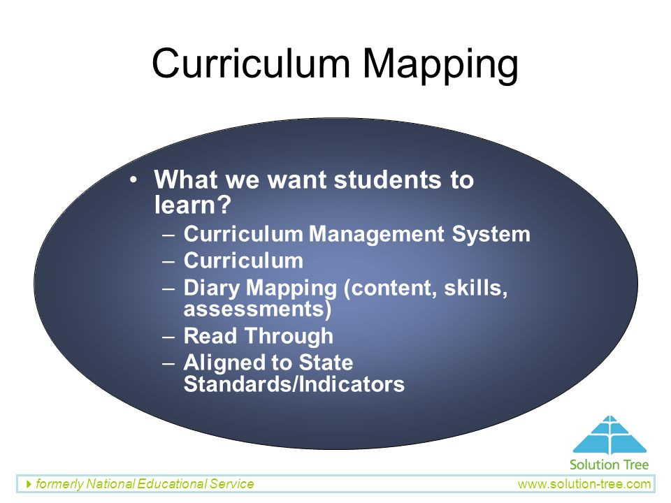 Curriculum Mapping What we want students to learn