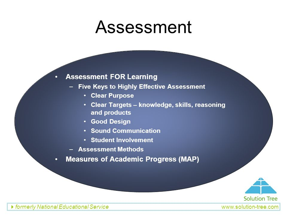 Assessment Assessment FOR Learning Measures of Academic Progress (MAP)