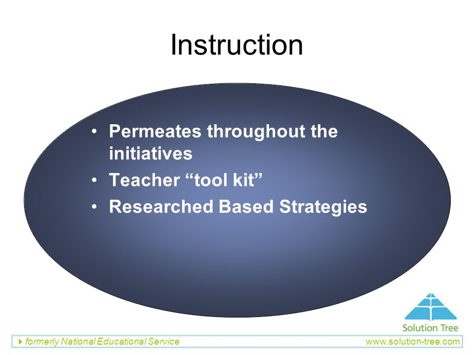 Instruction Permeates throughout the initiatives Teacher tool kit