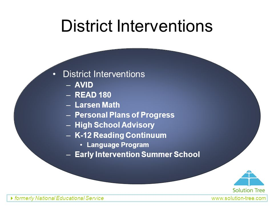 District Interventions