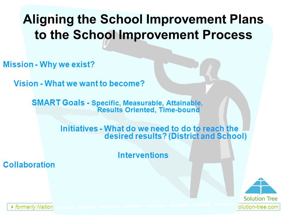 Aligning the School Improvement Plans to the School Improvement Process