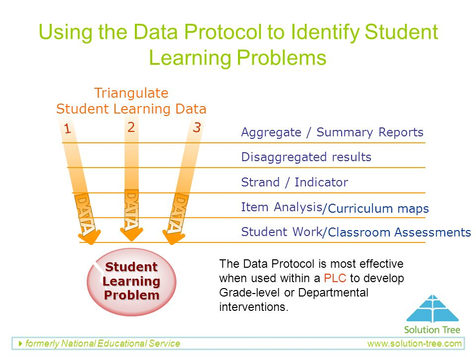 Using the Data Protocol to Identify Student Learning Problems