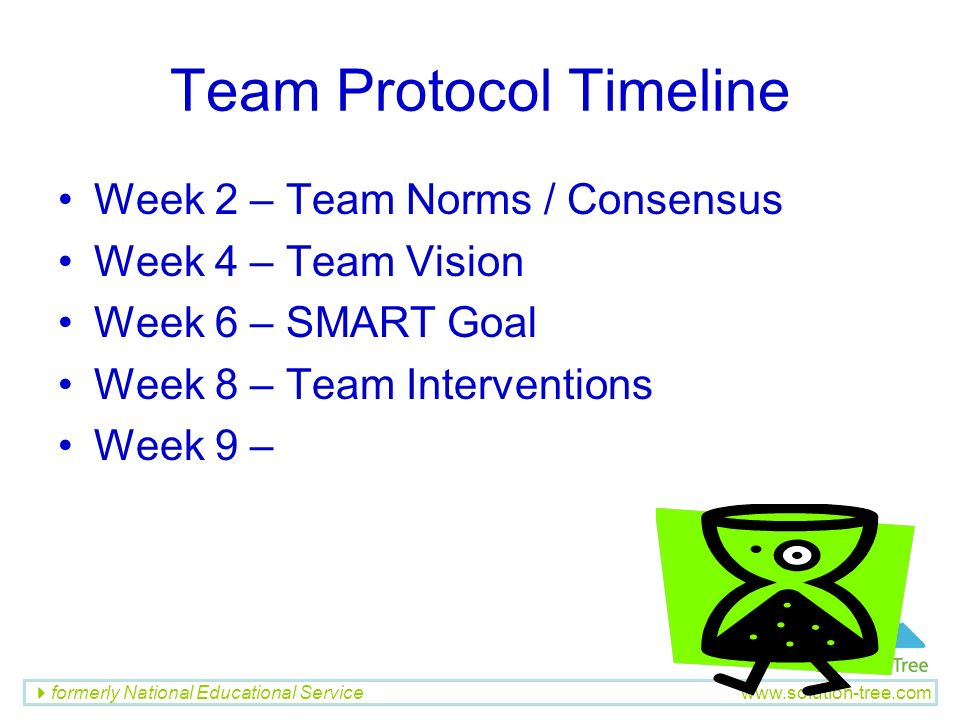 Team Protocol Timeline