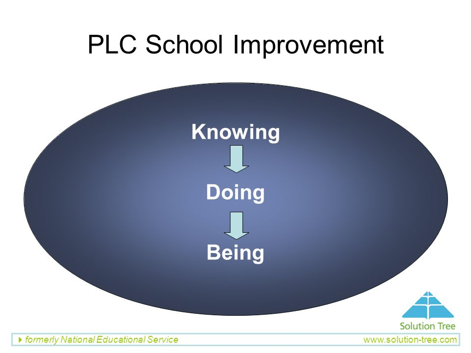 PLC School Improvement