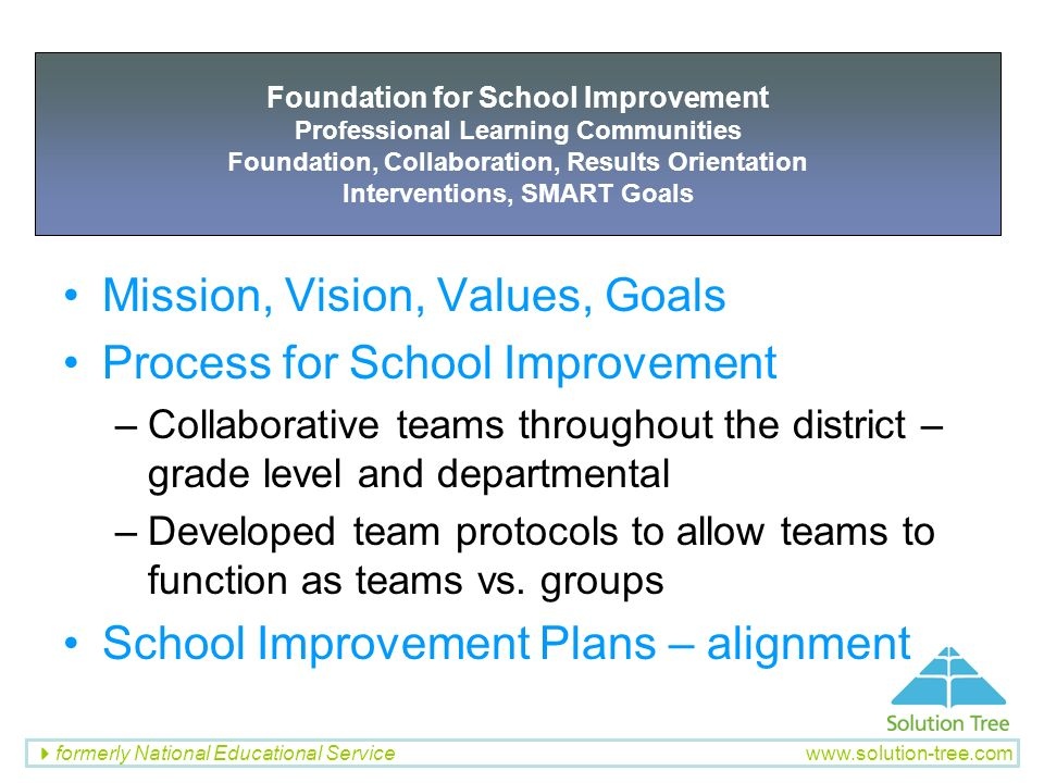 Mission, Vision, Values, Goals Process for School Improvement