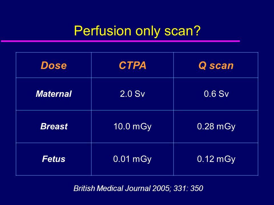 British Medical Journal 2005; 331: 350