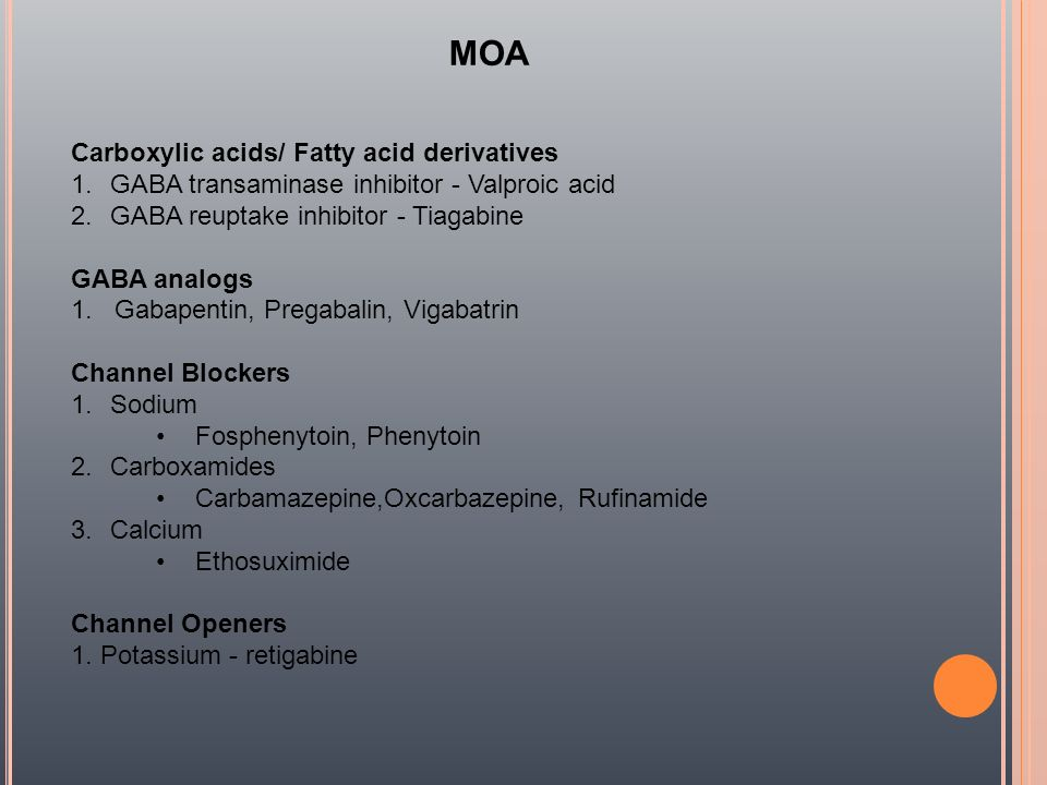 MOA Carboxylic acids/ Fatty acid derivatives