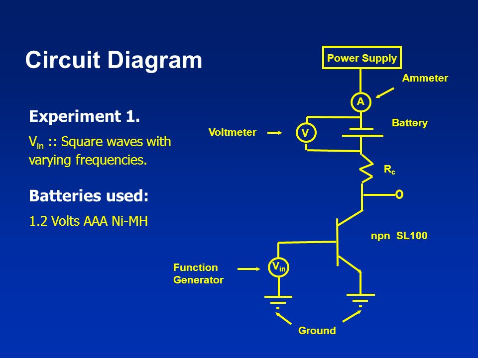 Circuit Diagram Experiment 1. Batteries used: