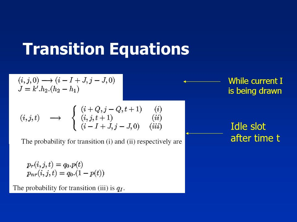 Transition Equations Idle slot after time t
