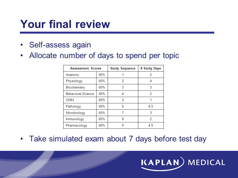 Your final review Self-assess again