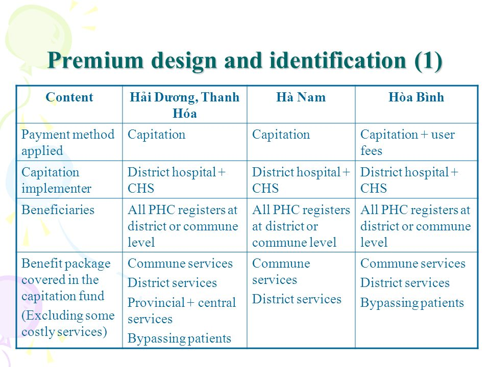 Premium design and identification (1)