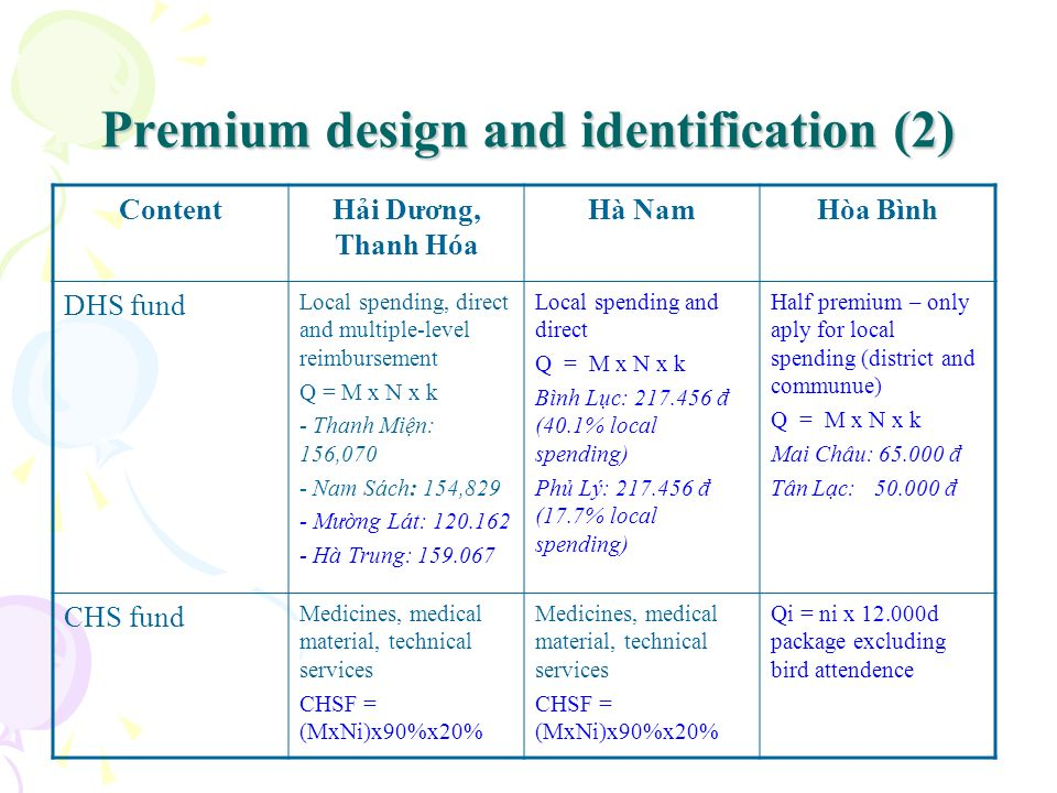 Premium design and identification (2)