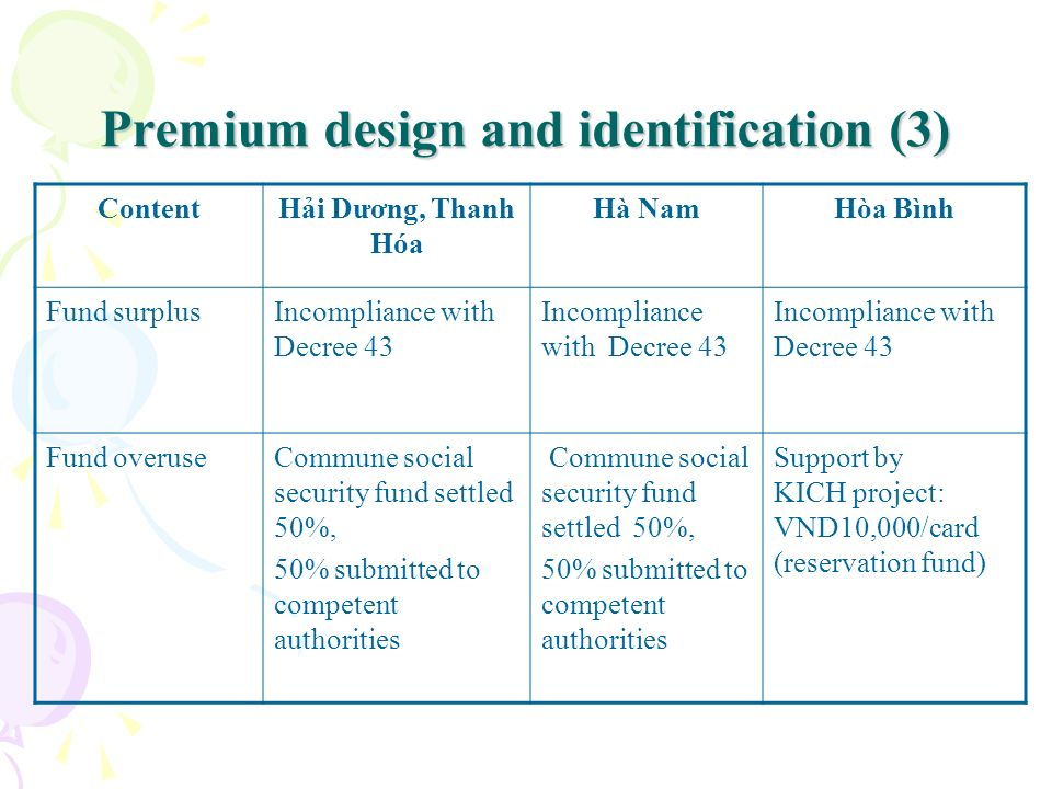Premium design and identification (3)