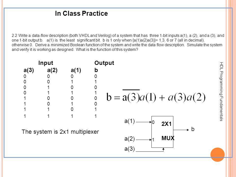 In Class Practice Input Output a(3) a(2) a(1) b a(1) 2X1 b