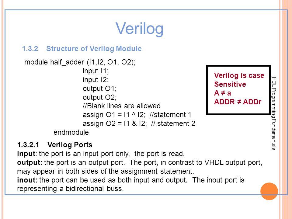 Verilog 1.3.2 Structure of Verilog Module