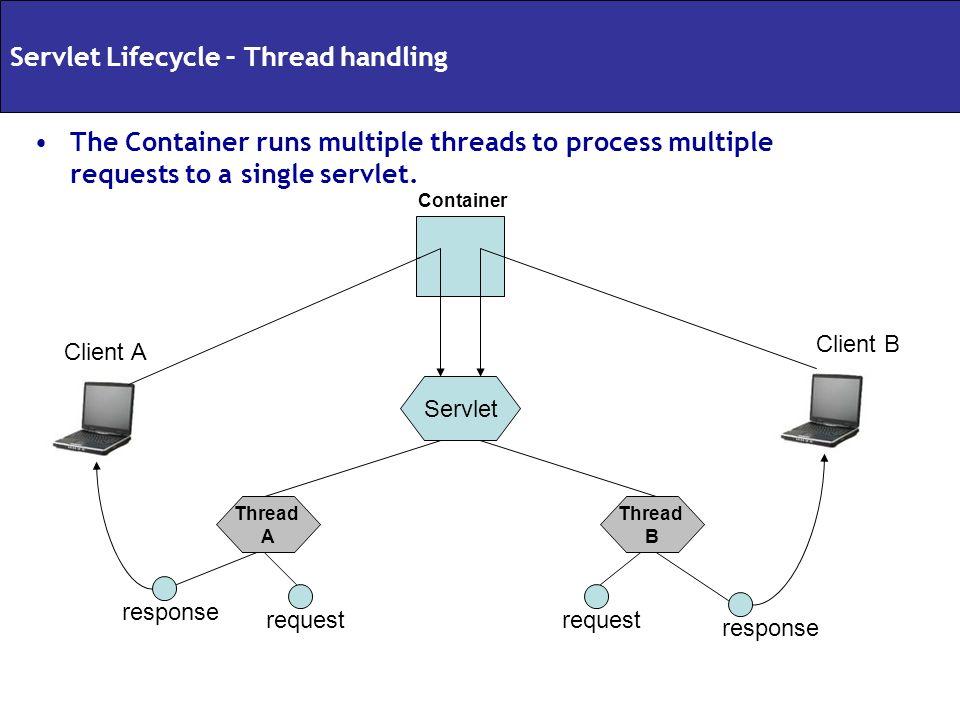 Servlet Lifecycle – Thread handling