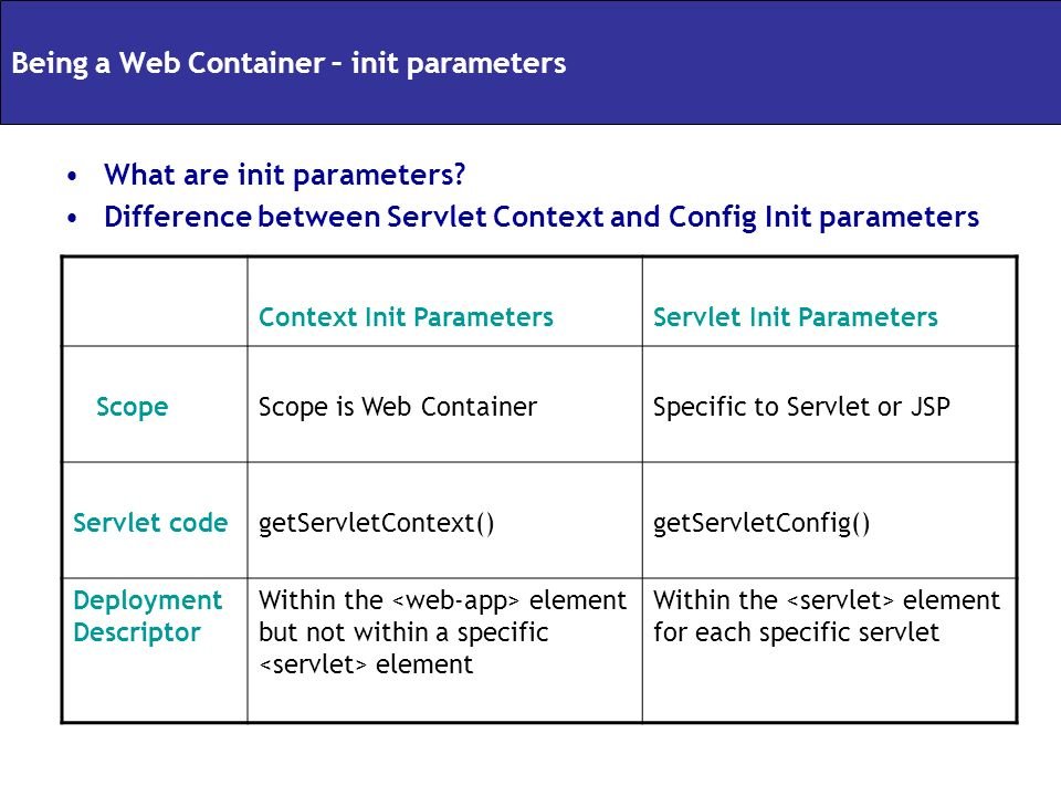 Being a Web Container – init parameters