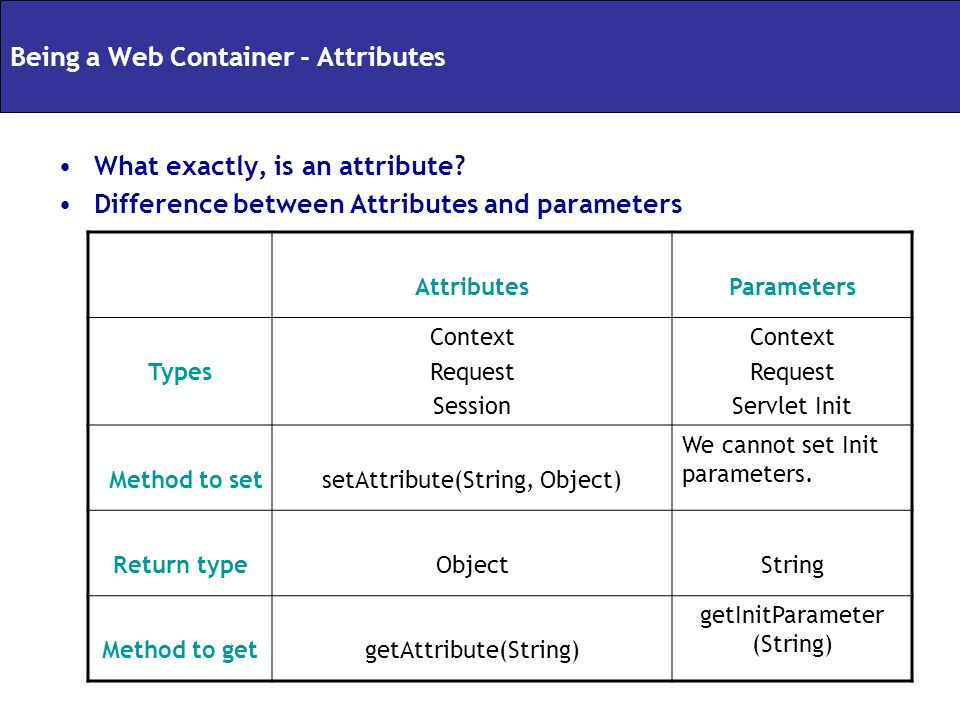 Being a Web Container - Attributes