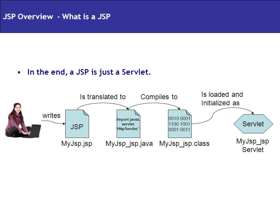 JSP Overview - What is a JSP