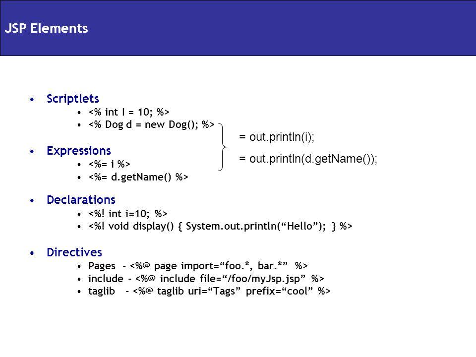JSP Elements Scriptlets Expressions = out.println(i);