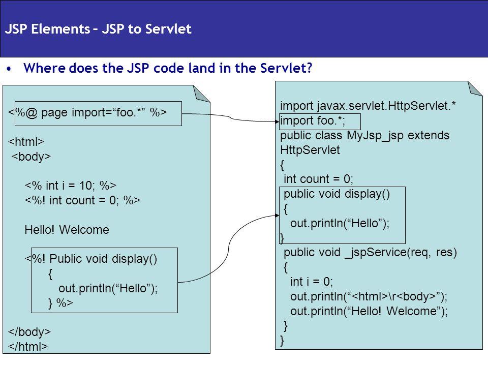 JSP Elements – JSP to Servlet